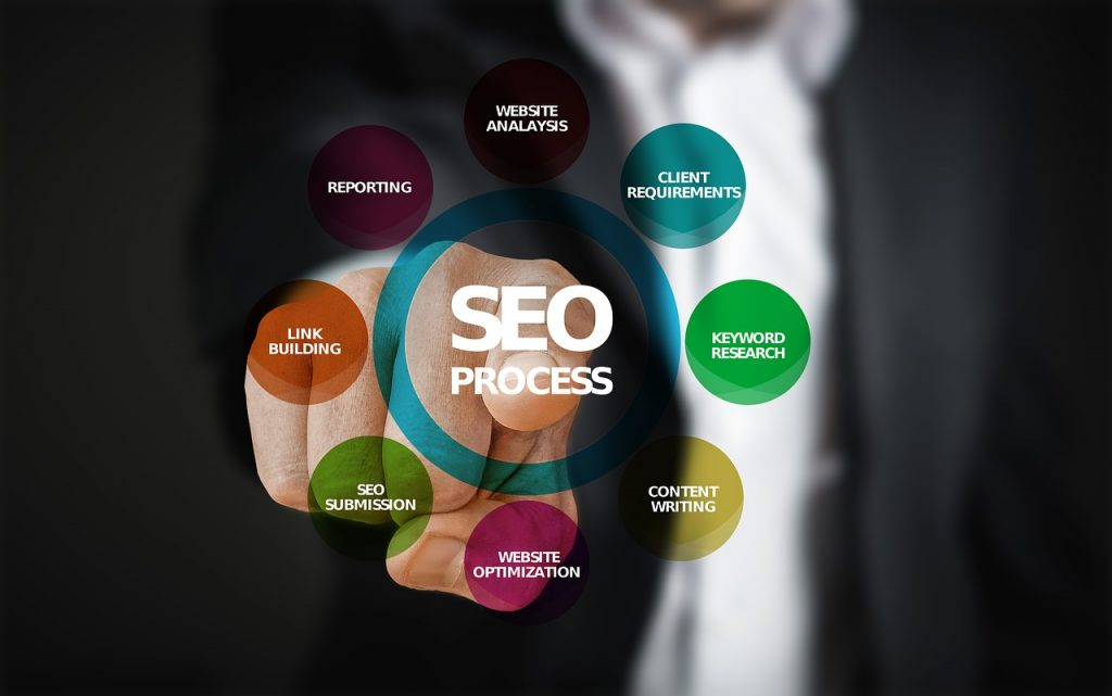 seo process for new website
